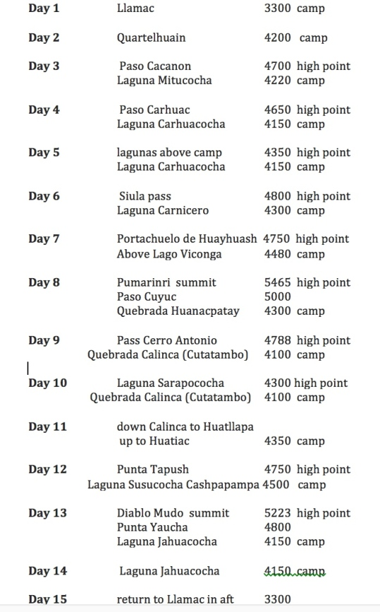 huayhuash-itinerary