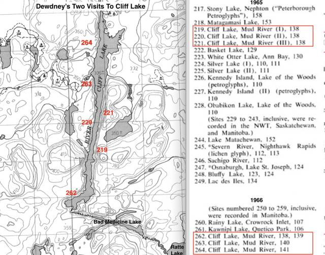 Dewdney's Cliff Lake Sites