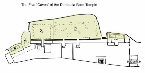 Dambulla Site Map