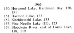 Dewdney. site list. 1963 (partial)