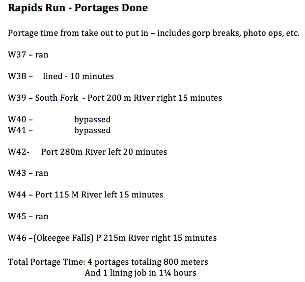 Bloodvein Day 11 Rapids-Portages