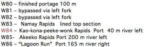 Day 15 Rapids:Portages