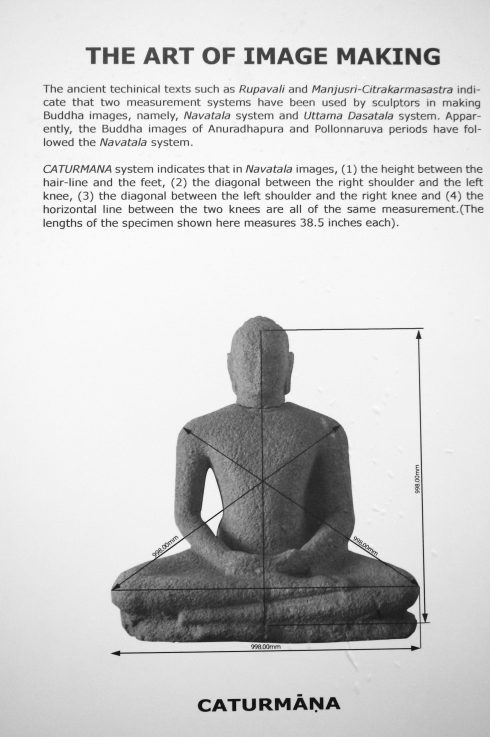 diagram of Caturmana system applied to a seated Buddha figure