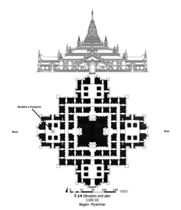 bagan-paya-from-le-huu-phuocs-buddhist-architecture