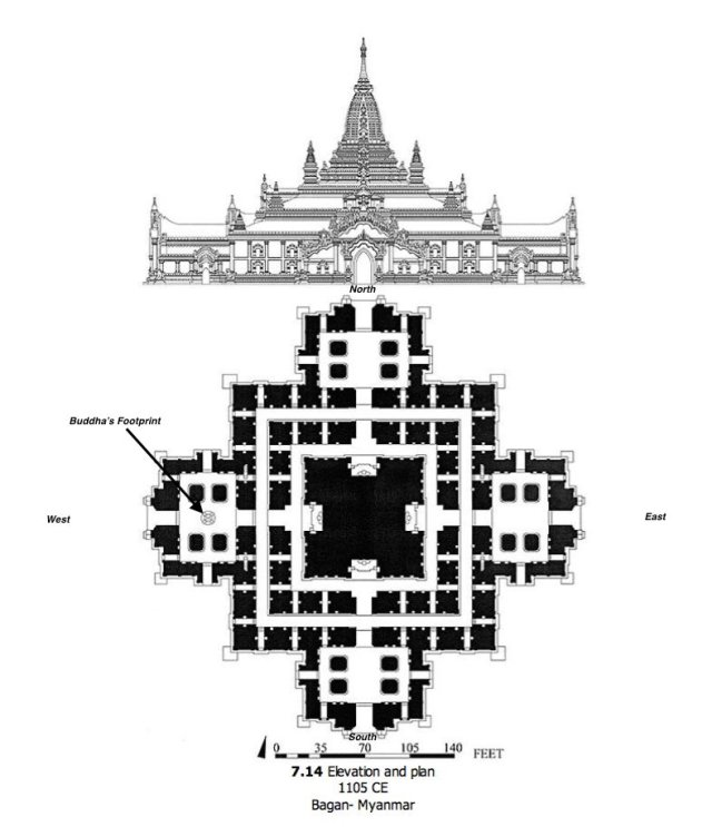 bagan-paya-from-le-huu-phuocs-buddhist-architecture