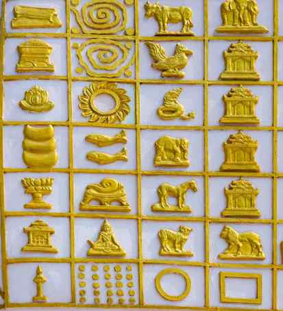 some of the symbols on the soles of the Buddha's feett
