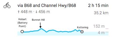 Hobart -Kettering elevation chart