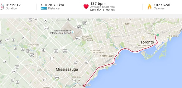 ride to Port Credit - stats