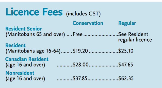 Manitoba 2016 fishing fee schedule