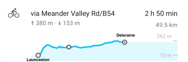 elevation-chart-launceston-to-deloraine-50-km